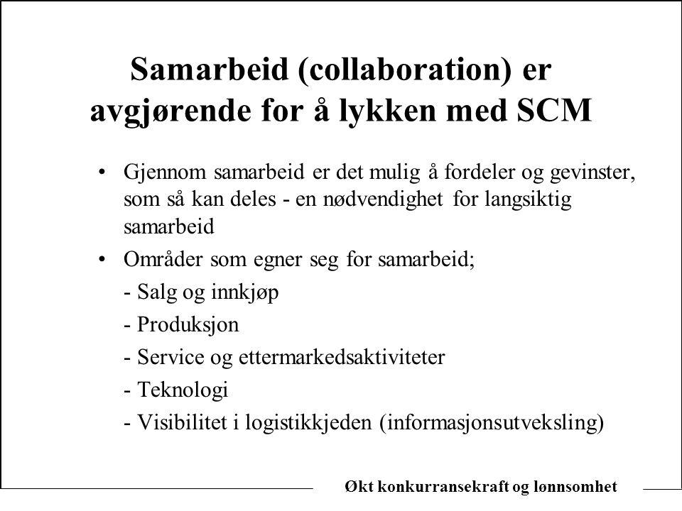 Samarbeid (collaboration) er avgjørende for å lykken med SCM