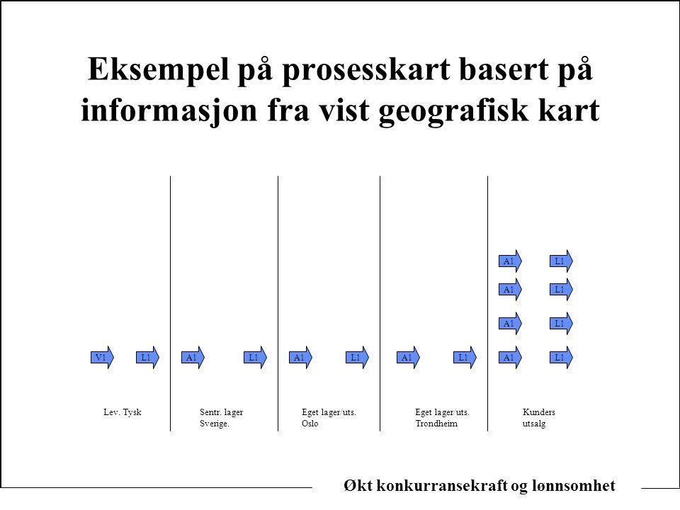 Eksempel på prosesskart basert på informasjon fra vist geografisk kart
