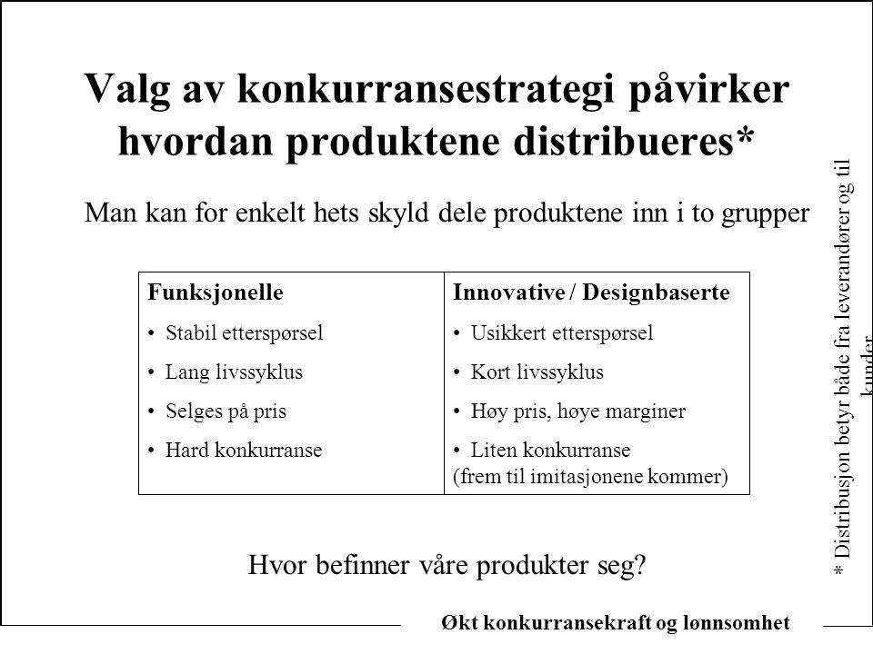 Valg av konkurransestrategi påvirker hvordan produktene distribueres*