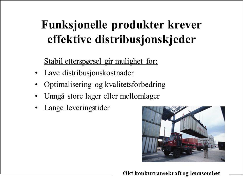 Funksjonelle produkter krever effektive distribusjonskjeder