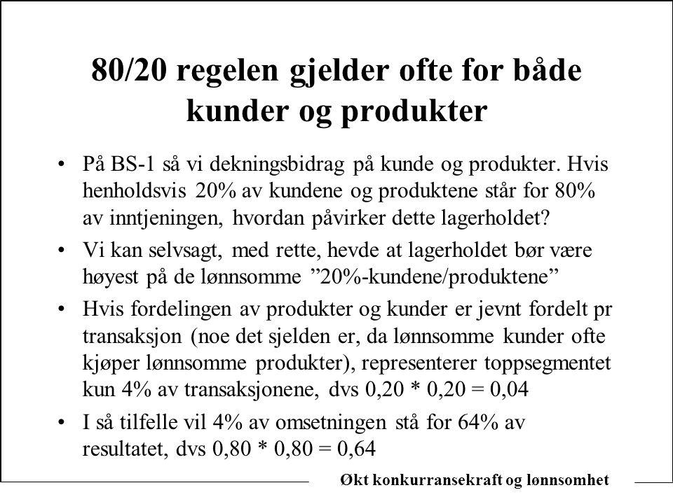 80/20 regelen gjelder ofte for både kunder og produkter