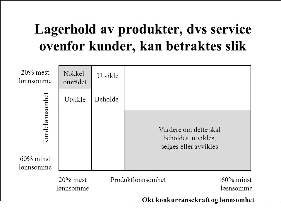 Lagerhold av produkter, dvs service ovenfor kunder, kan betraktes slik