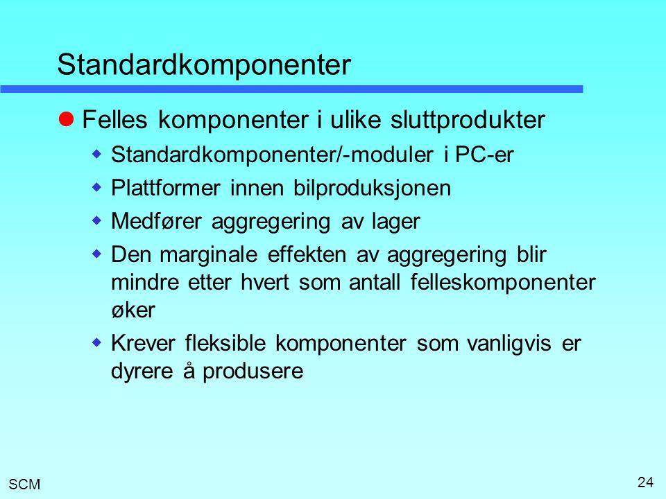 Standardkomponenter Felles komponenter i ulike sluttprodukter