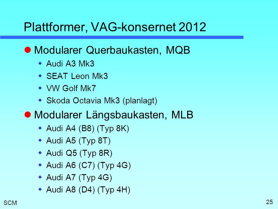 Plattformer, VAG-konsernet 2012