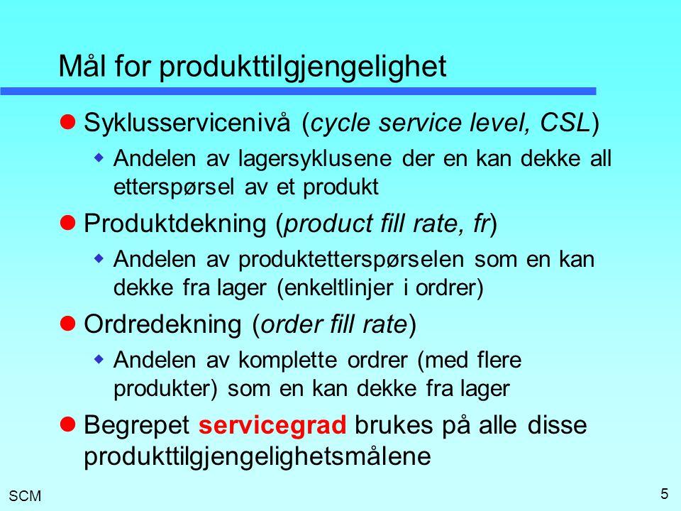 Mål for produkttilgjengelighet