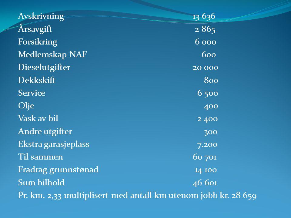 Avskrivning 13 636 Årsavgift 2 865. Forsikring 6 000. Medlemskap NAF 600. Dieselutgifter 20 000.