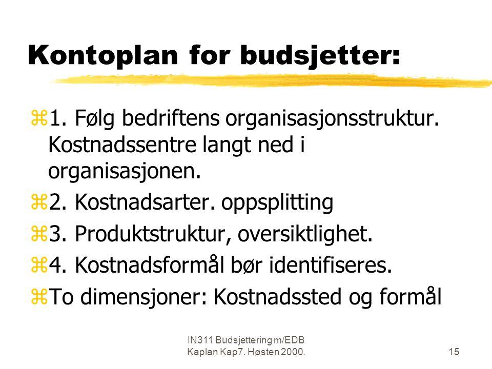 Kontoplan for budsjetter:
