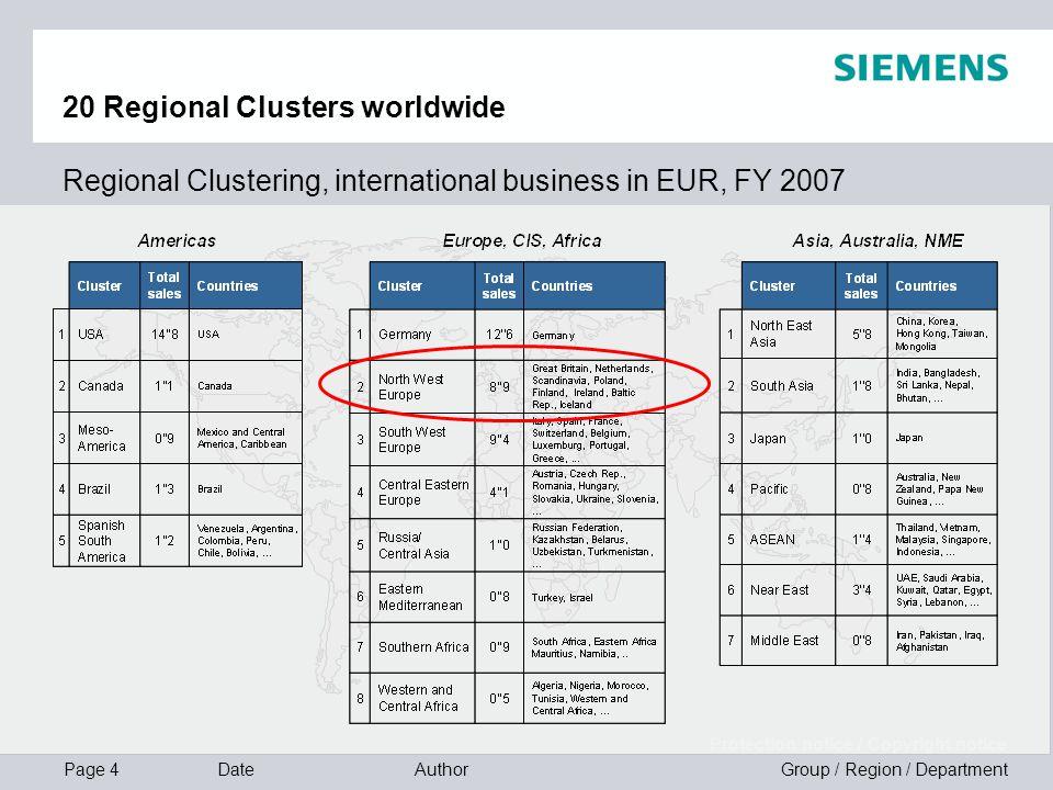20 Regional Clusters worldwide