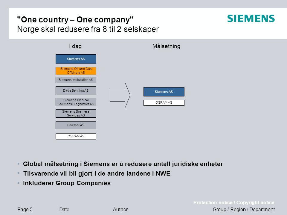 One country – One company Norge skal redusere fra 8 til 2 selskaper