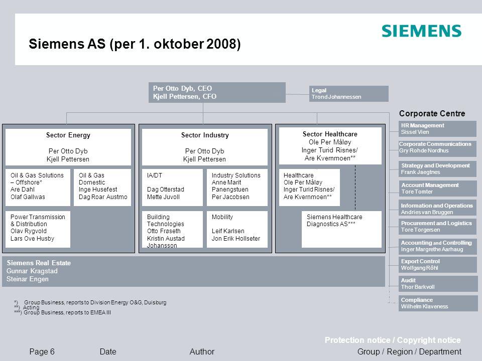 Siemens AS (per 1. oktober 2008)