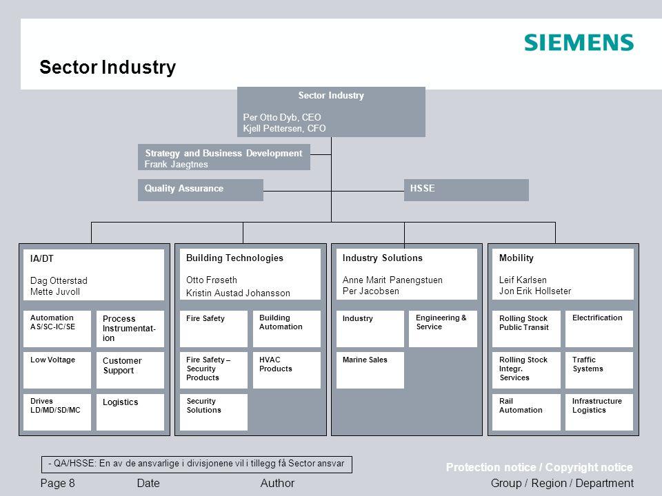 Sector Industry Sector Industry Per Otto Dyb, CEO Kjell Pettersen, CFO