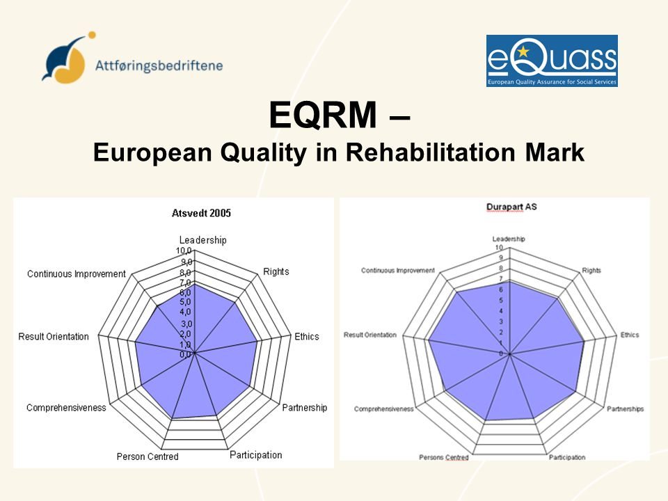 EQRM – European Quality in Rehabilitation Mark