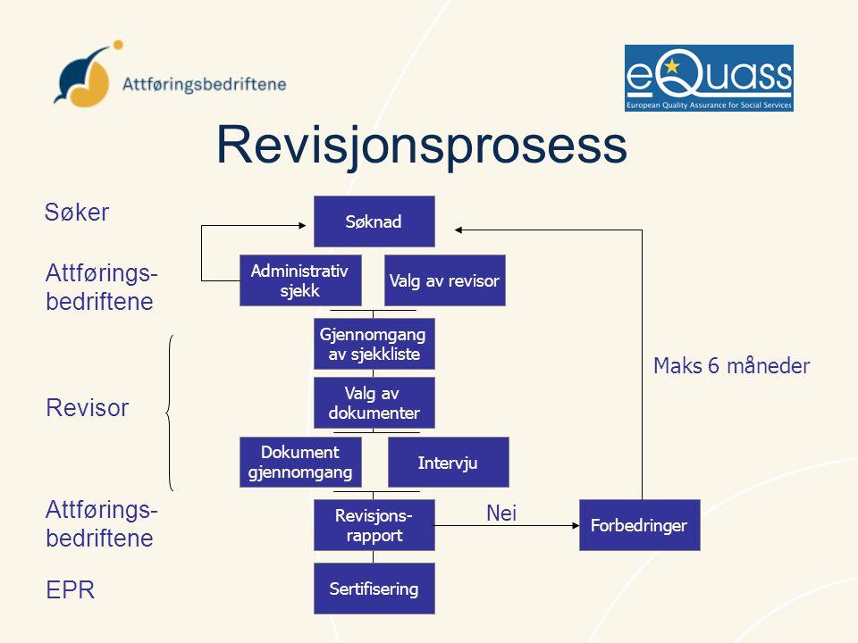Revisjonsprosess Søker Attførings- bedriftene Revisor Attførings-