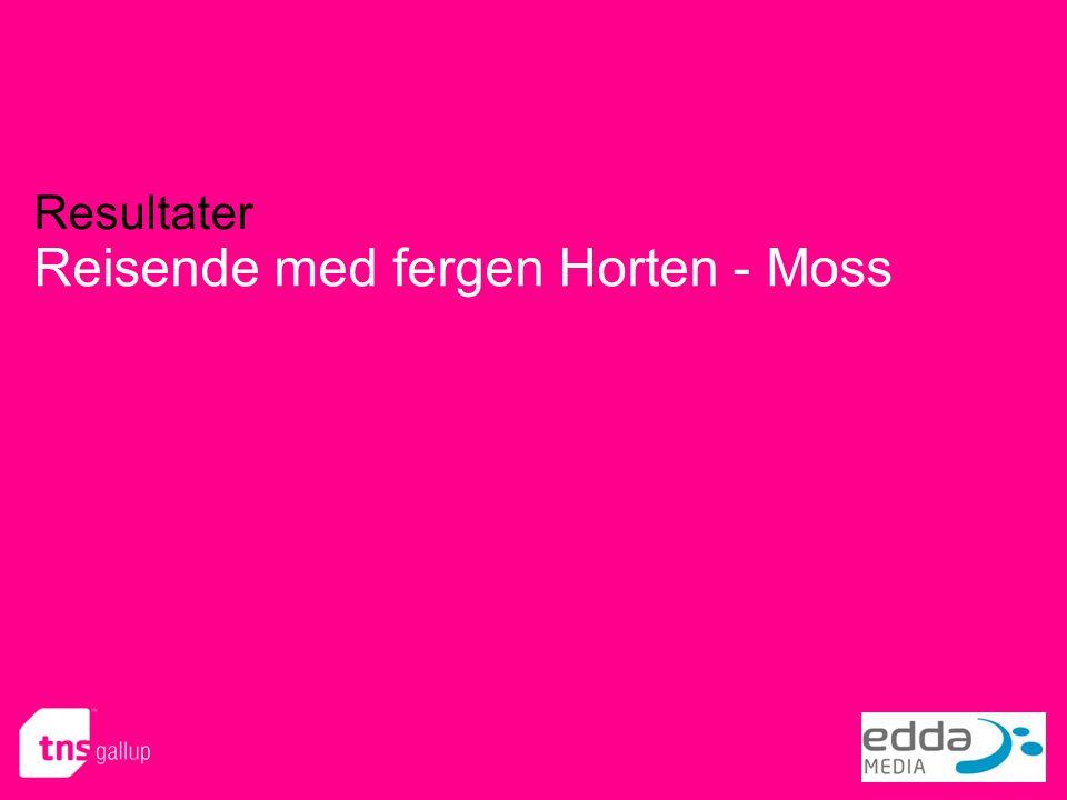 Reisende med fergen Horten - Moss