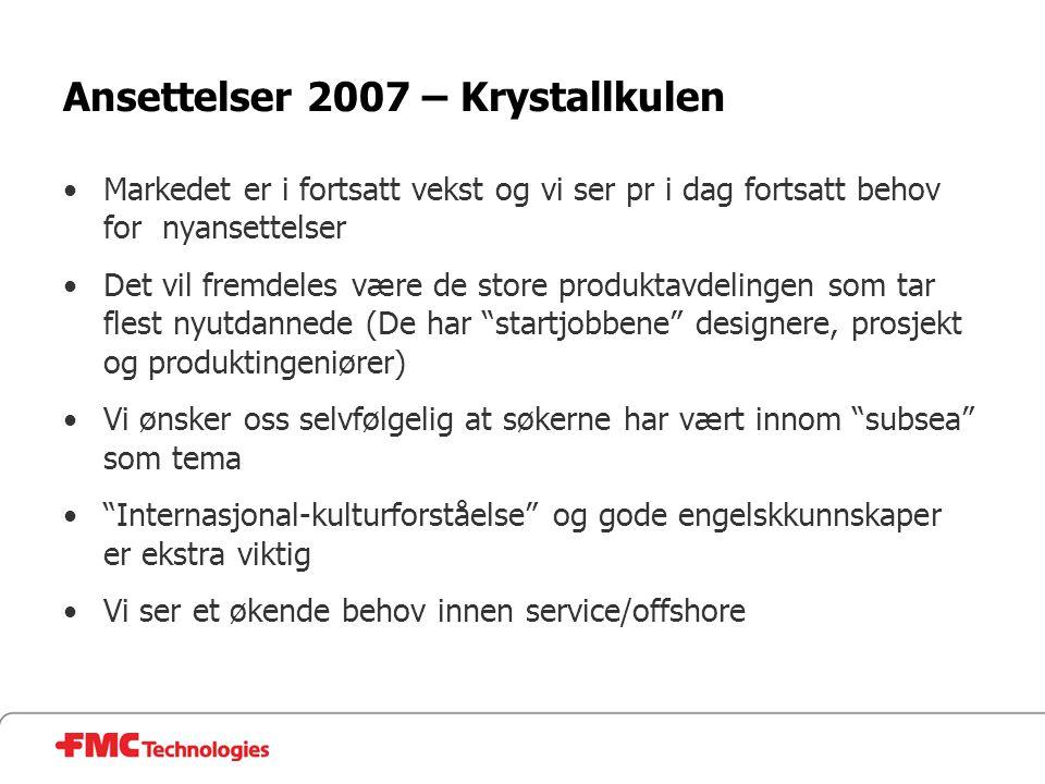 Ansettelser 2007 – Krystallkulen