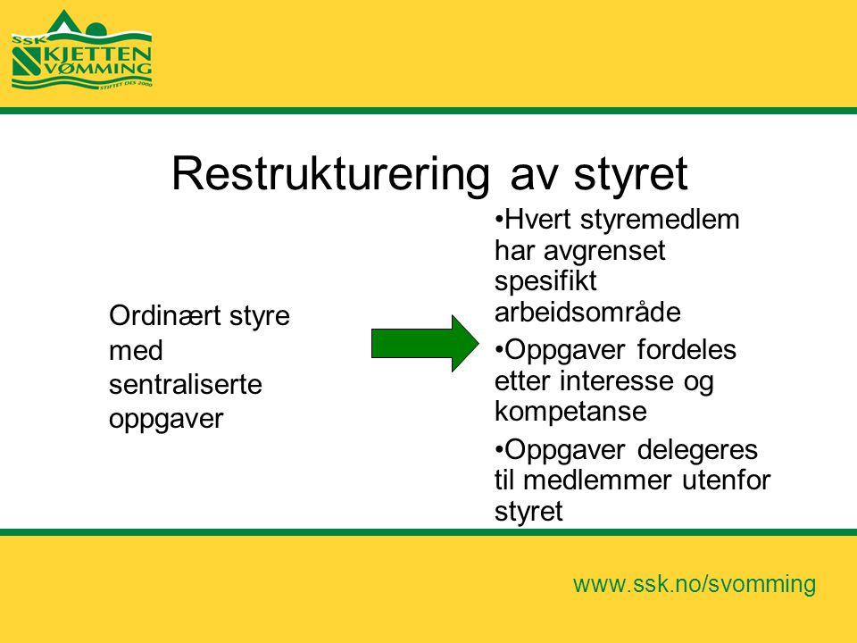 Restrukturering av styret