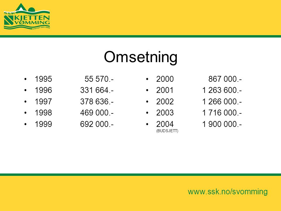 Omsetning 1995 55 570.- 1996 331 664.- 1997 378 636.- 1998 469 000.- 1999 692 000.-