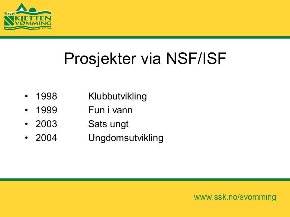 Prosjekter via NSF/ISF