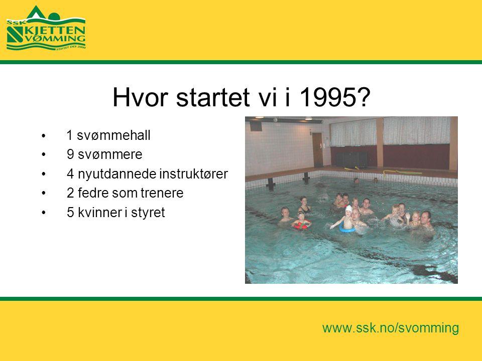 Hvor startet vi i 1995 1 svømmehall 9 svømmere