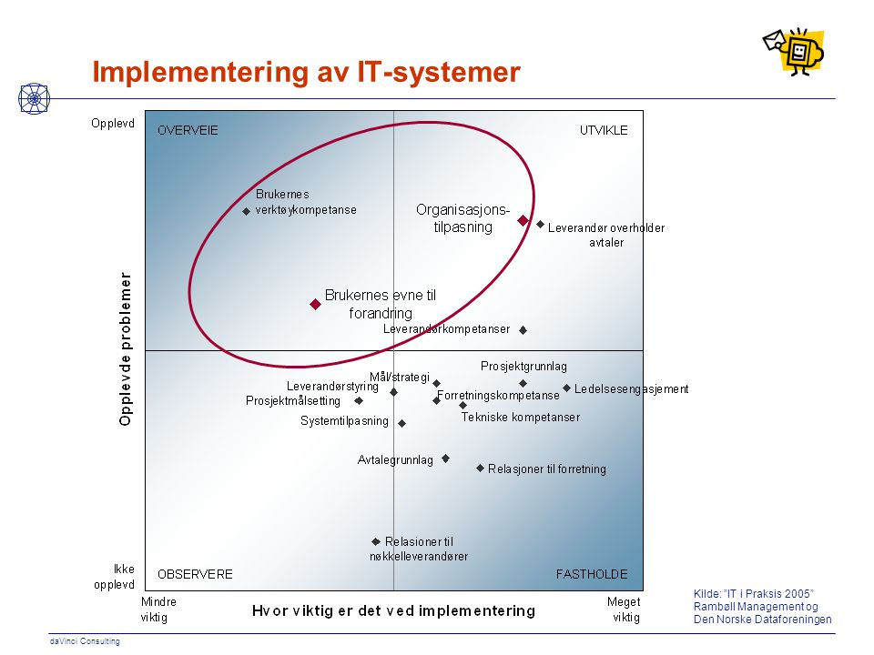 Implementering av IT-systemer