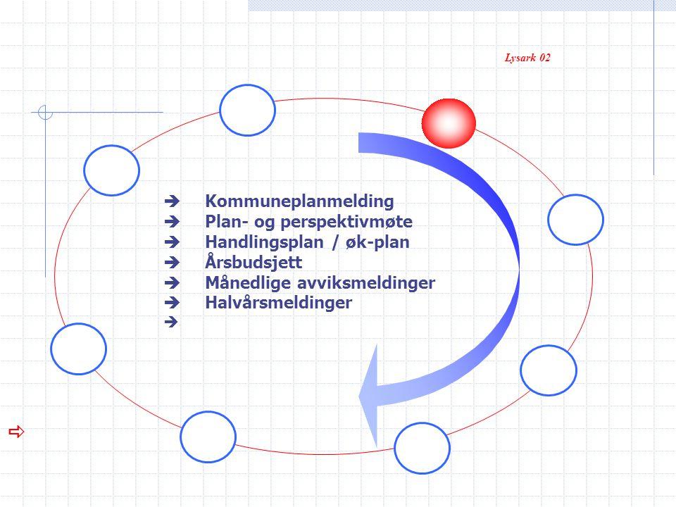 a è Kommuneplanmelding è Plan- og perspektivmøte