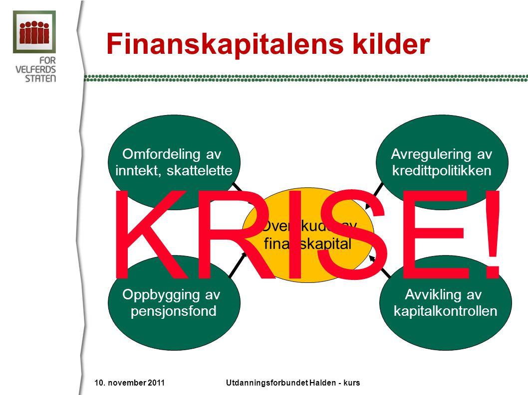 Finanskapitalens kilder