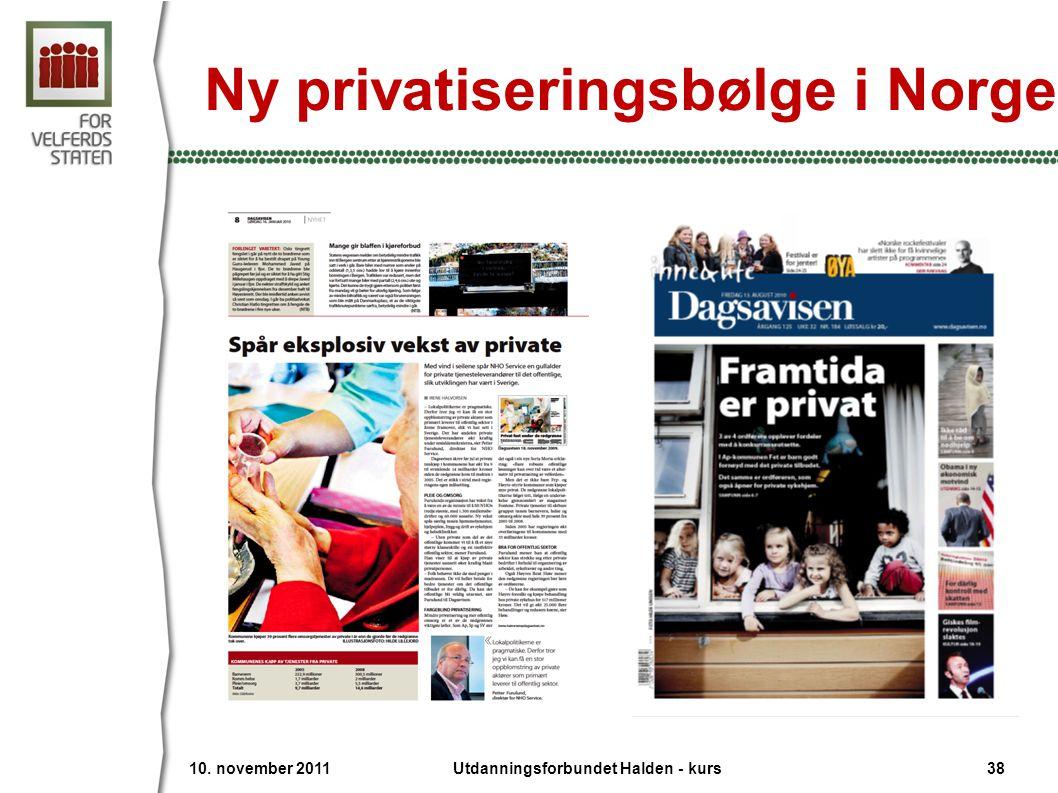 Ny privatiseringsbølge i Norge