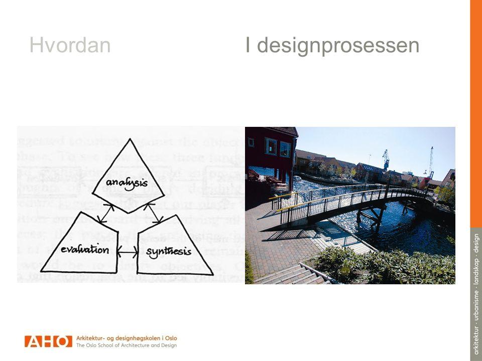 Hvordan I designprosessen