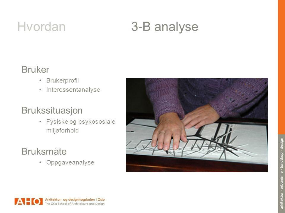 Hvordan 3-B analyse Brukssituasjon Bruksmåte Bruker Brukerprofil