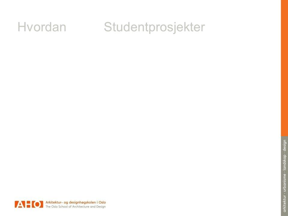 Hvordan Studentprosjekter