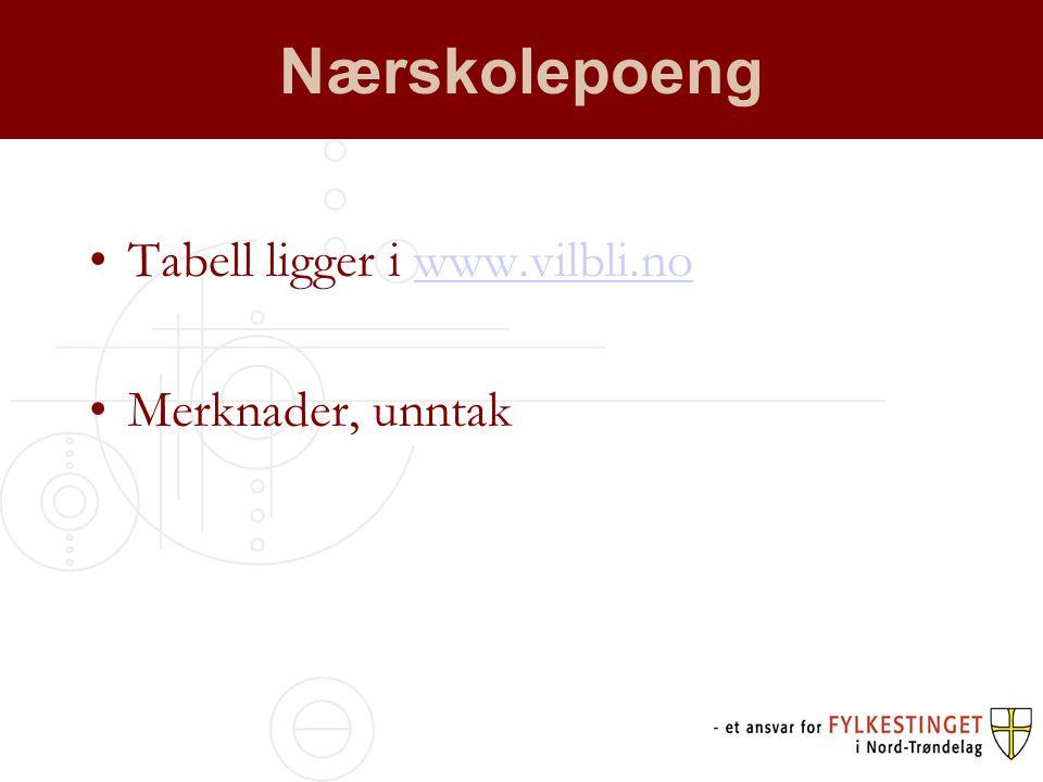 Nærskolepoeng Tabell ligger i www.vilbli.no Merknader, unntak