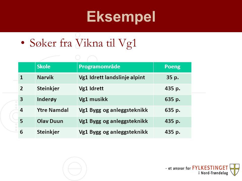 Eksempel Søker fra Vikna til Vg1 Skole Programområde Poeng 1 Narvik