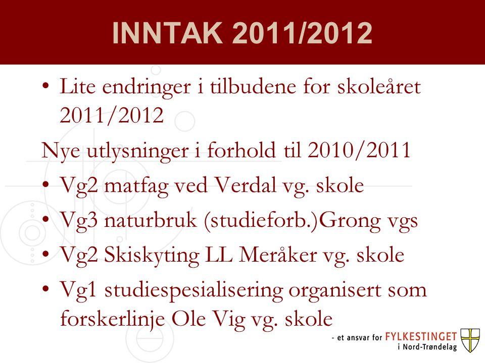 INNTAK 2011/2012 Lite endringer i tilbudene for skoleåret 2011/2012
