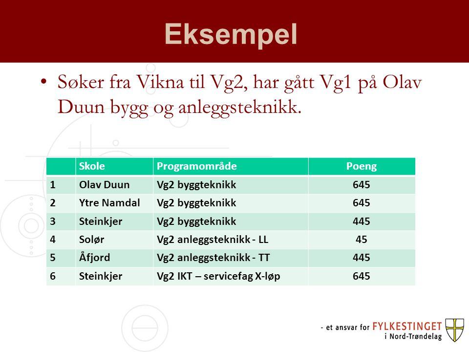 Eksempel Søker fra Vikna til Vg2, har gått Vg1 på Olav Duun bygg og anleggsteknikk. Skole. Programområde.