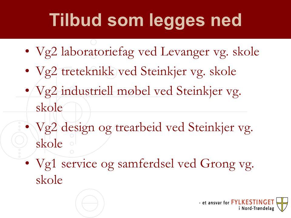 Tilbud som legges ned Vg2 laboratoriefag ved Levanger vg. skole