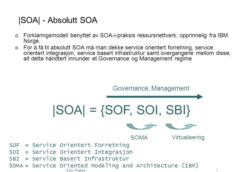 |SOA| = {SOF, SOI, SBI} |SOA| - Absolutt SOA Governance, Management
