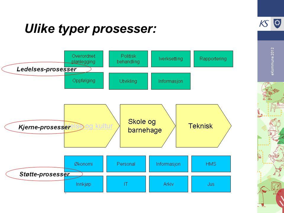 Ulike typer prosesser: