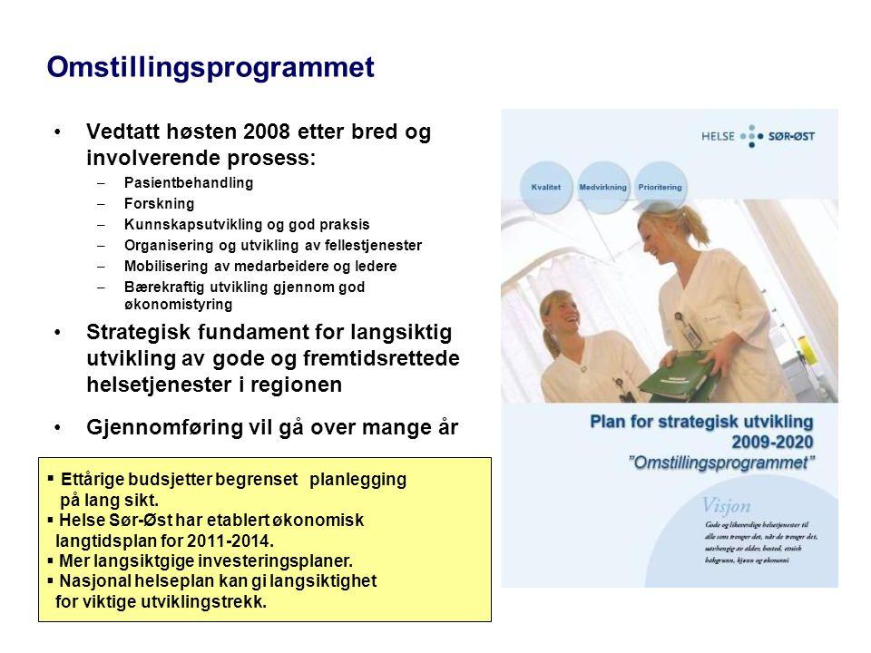 Omstillingsprogrammet