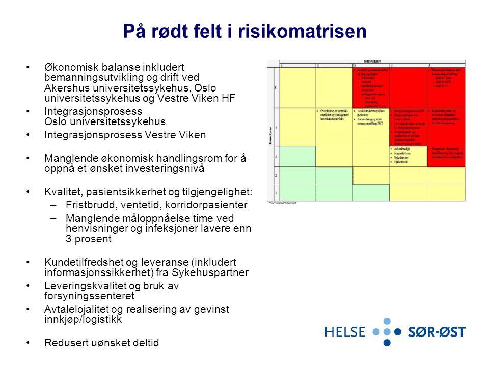 På rødt felt i risikomatrisen