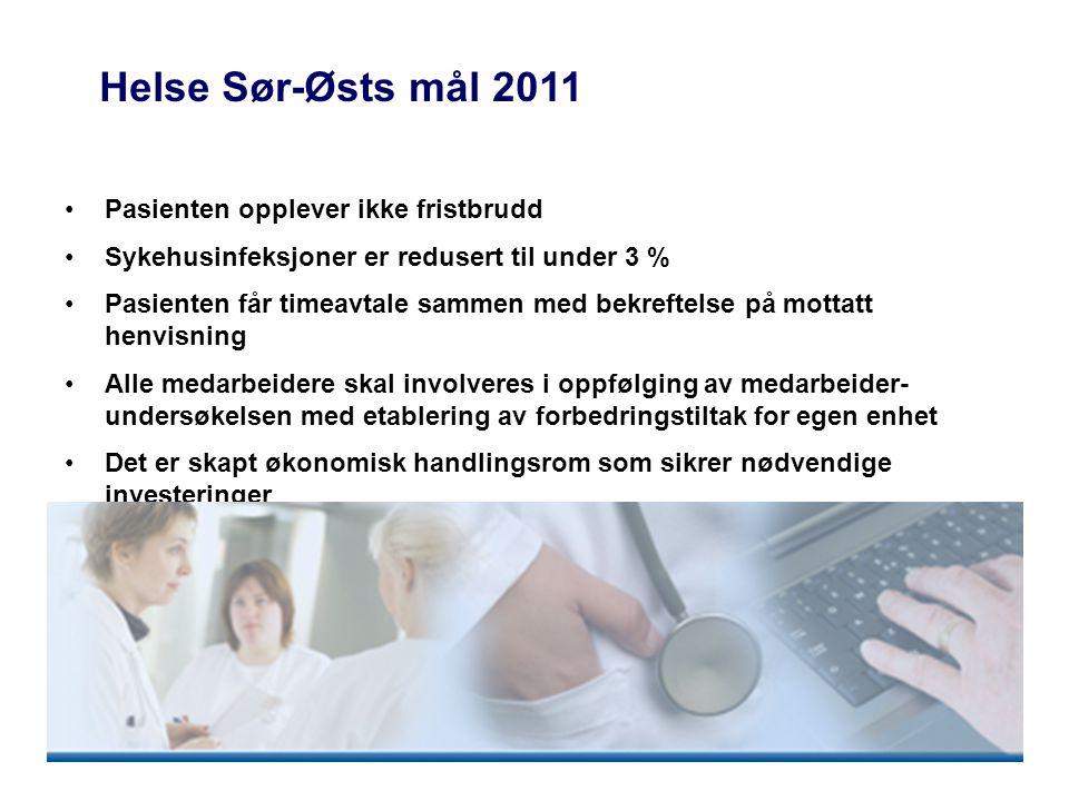Helse Sør-Østs mål 2011 Pasienten opplever ikke fristbrudd