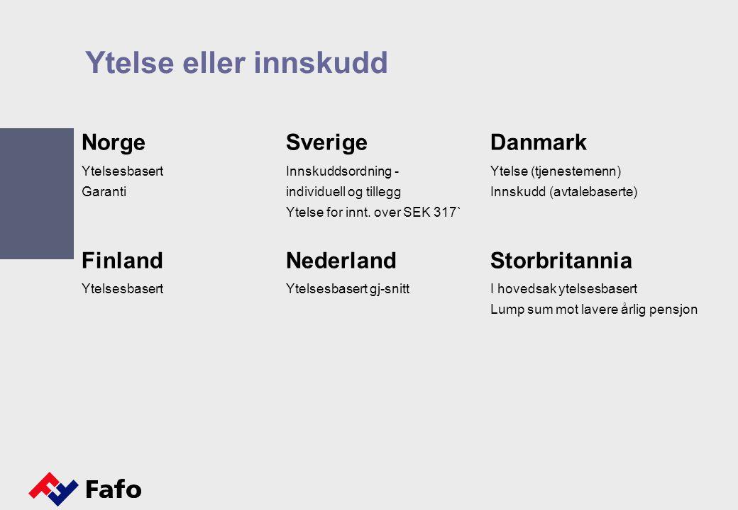 Ytelse eller innskudd Norge Sverige Danmark