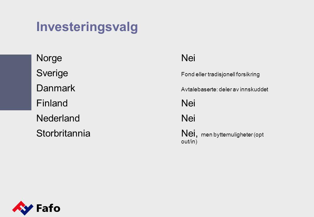 Investeringsvalg Norge Nei Sverige Fond eller tradisjonell forsikring
