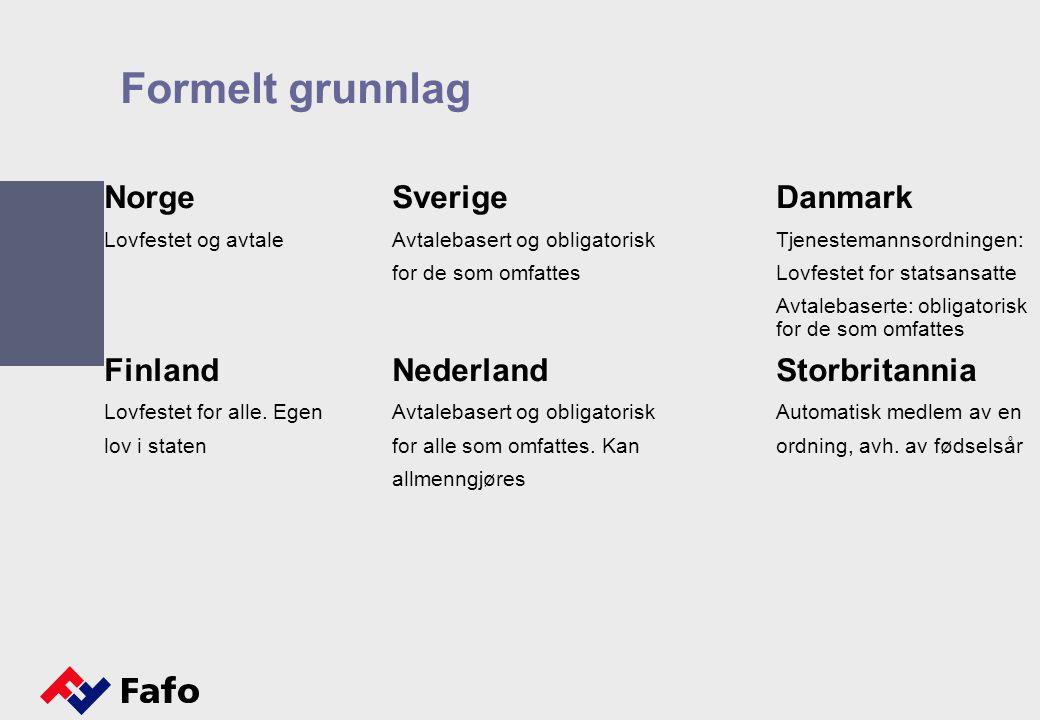 Formelt grunnlag Norge Sverige Danmark Finland Nederland Storbritannia