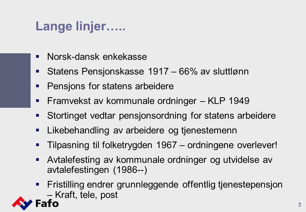 Lange linjer….. Norsk-dansk enkekasse