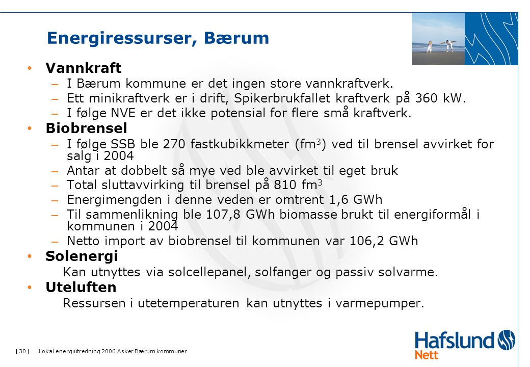 Energiressurser, Bærum