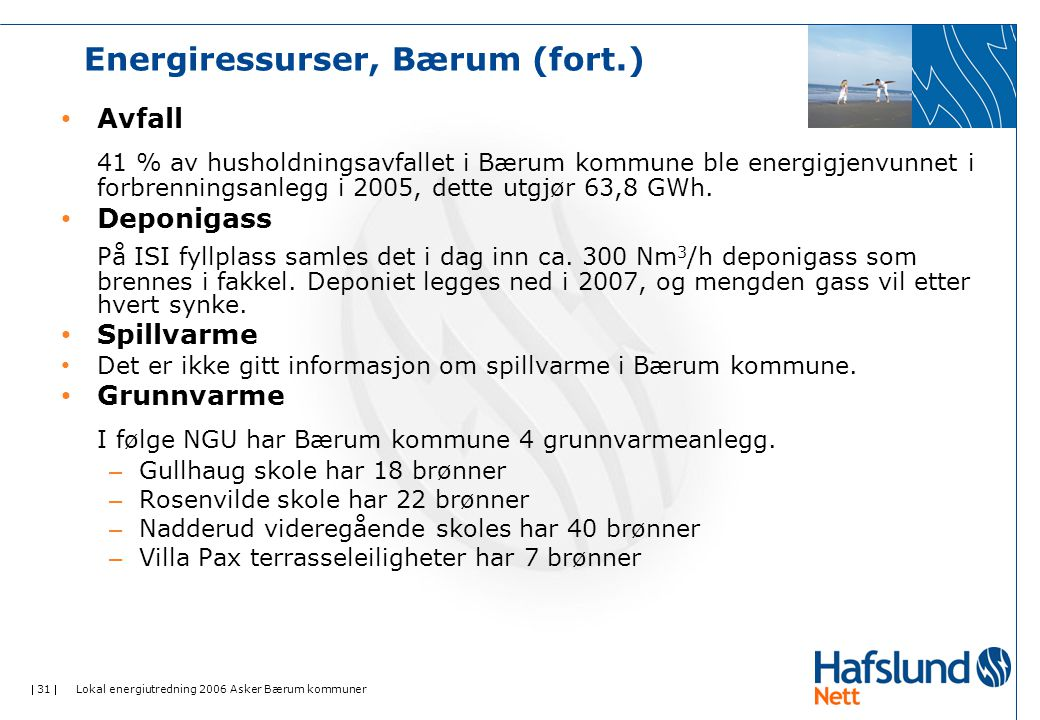 Energiressurser, Bærum (fort.)