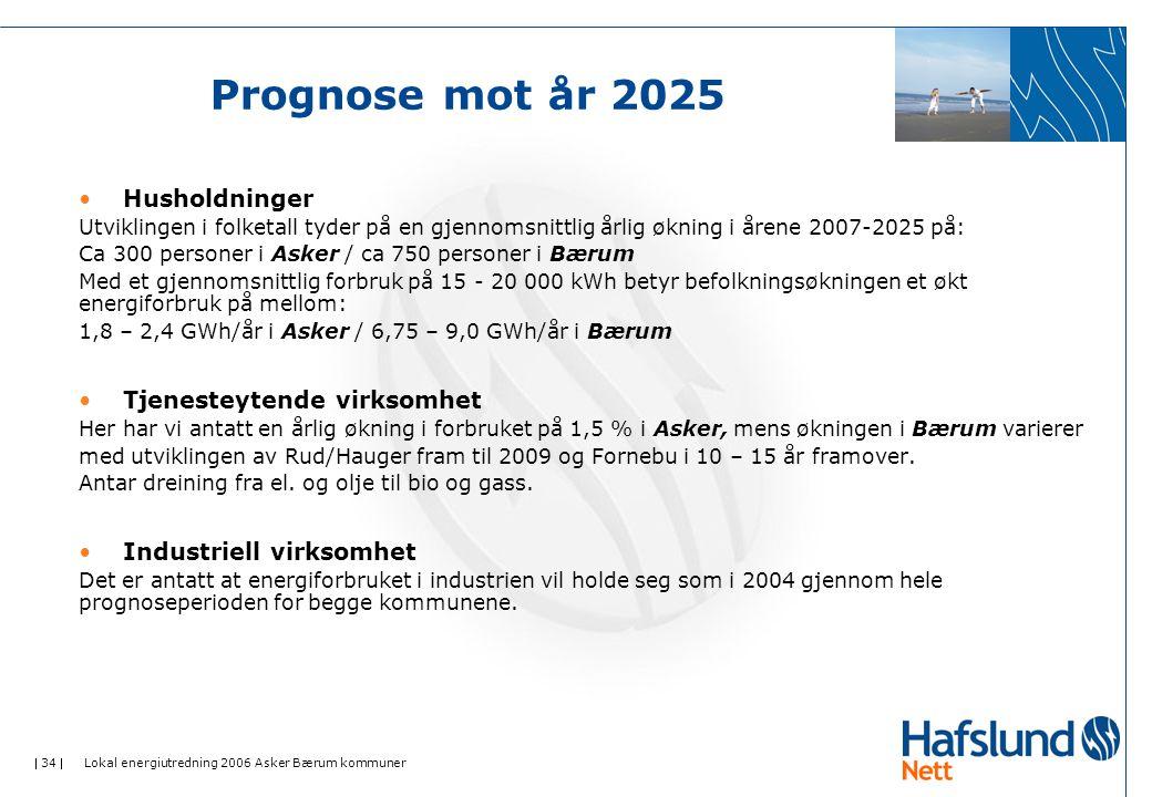 Prognose mot år 2025 Husholdninger Tjenesteytende virksomhet