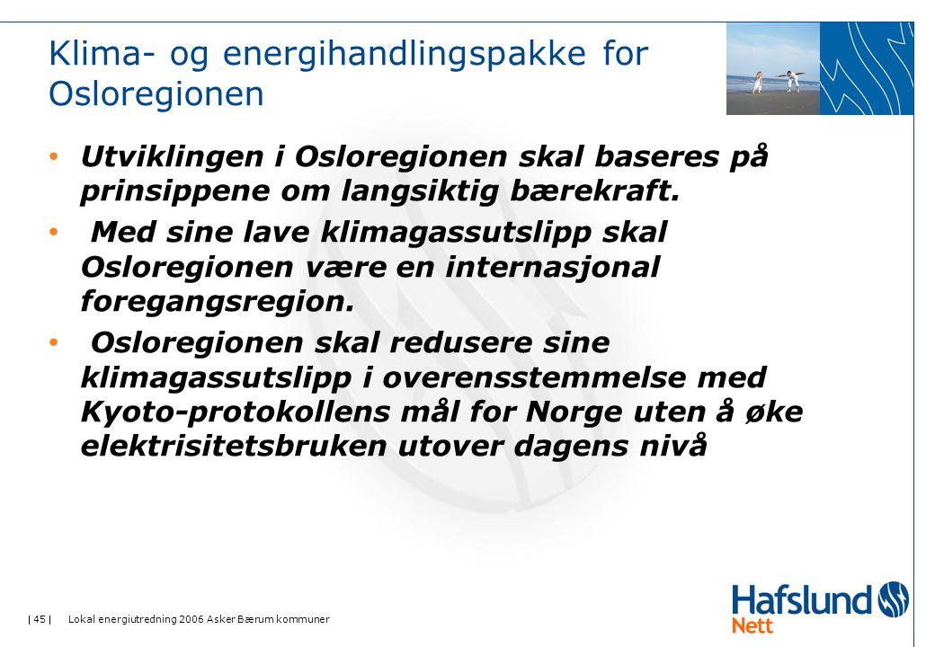 Klima- og energihandlingspakke for Osloregionen