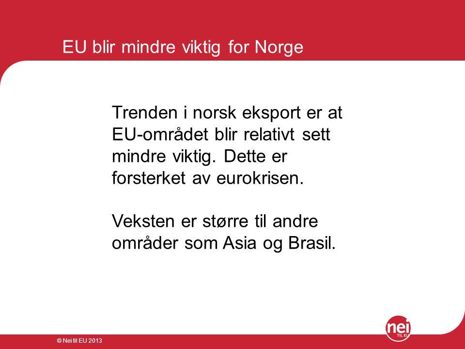 EU blir mindre viktig for Norge
