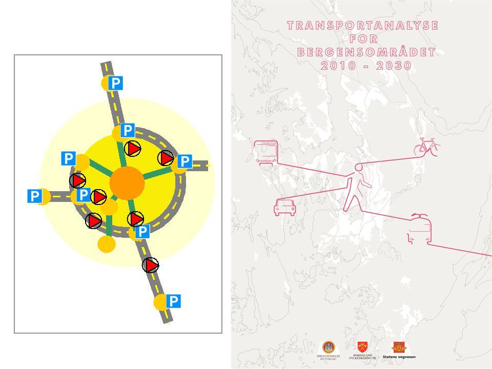 Konklusjoner i Transportanalyse for Bergensområdet 2010 – 2030: